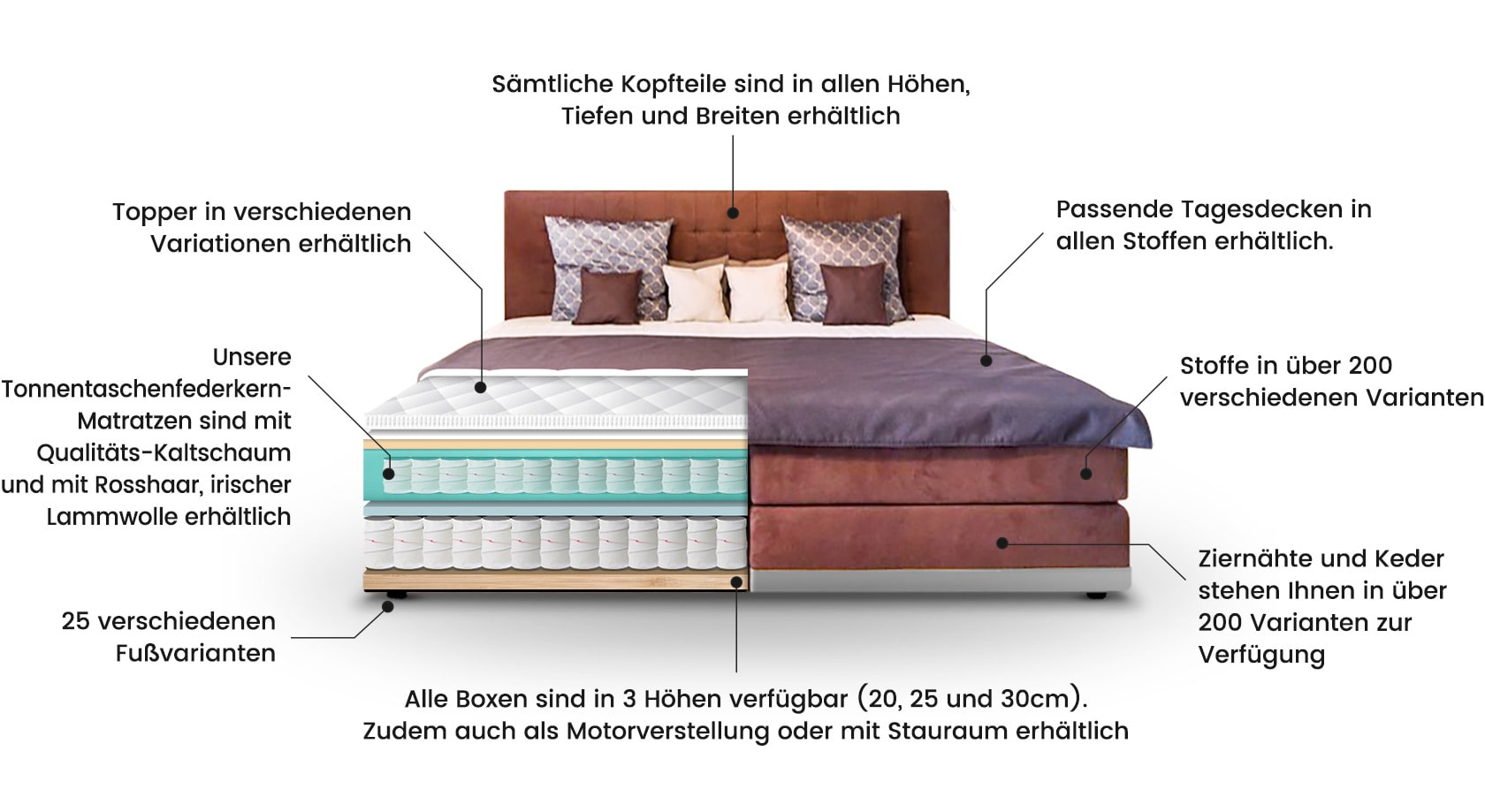 ron lion boxspringbetten bester qualit t direkt vom hersteller. Black Bedroom Furniture Sets. Home Design Ideas